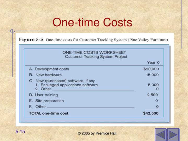 One-time Costs
