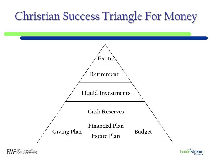 Christian success triangle for money