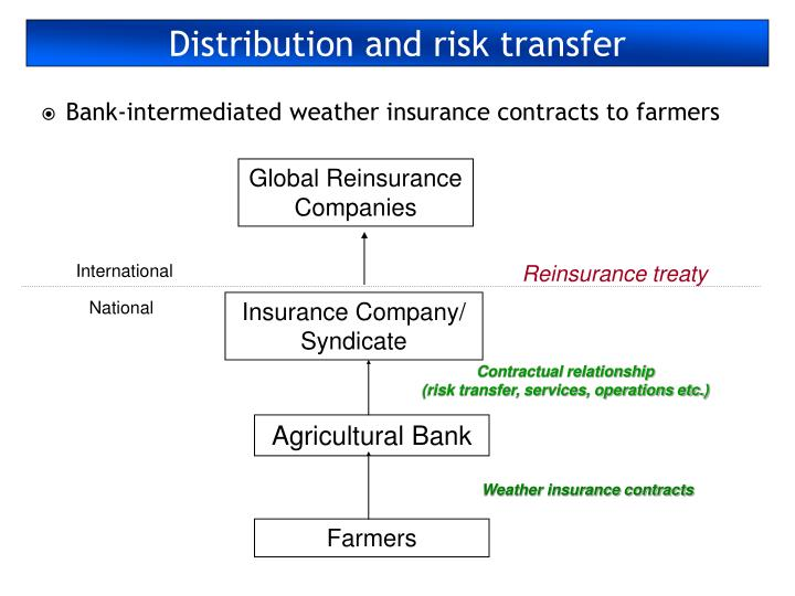 Distribution and risk transfer