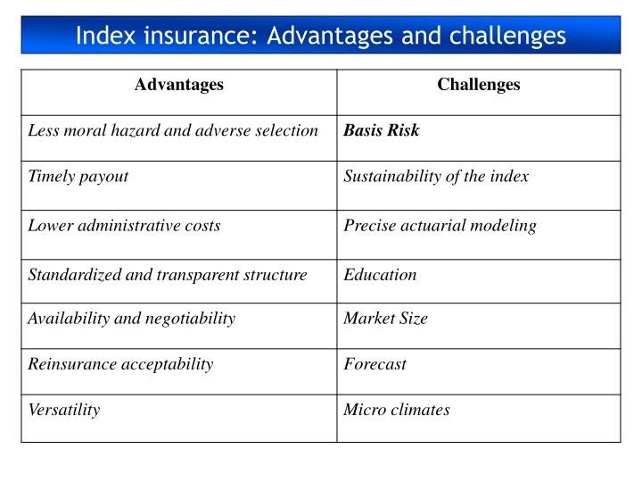 Index insurance: Advantages and challenges