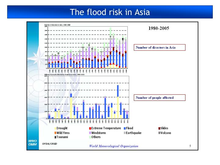 The flood risk in Asia