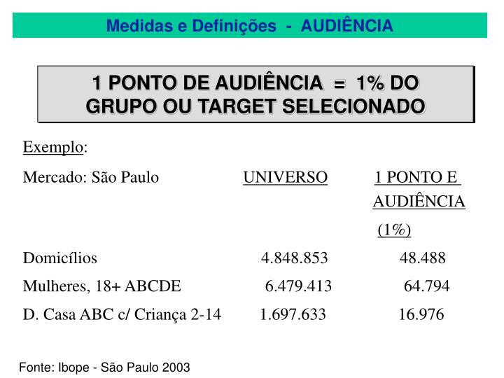 1 PONTO DE AUDIÊNCIA  =  1% DO GRUPO OU TARGET SELECIONADO