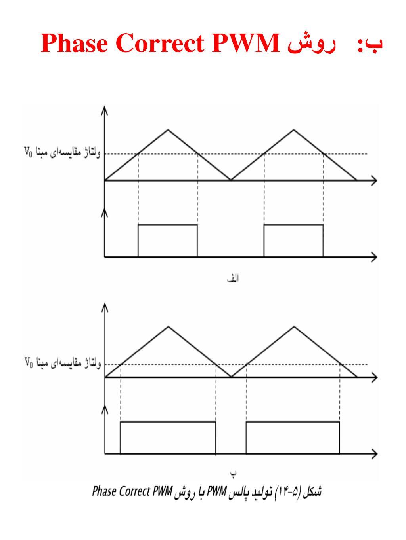 PPT - تایمر در میکروکنترلرهای AVR PowerPoint Presentation - ID:5673186