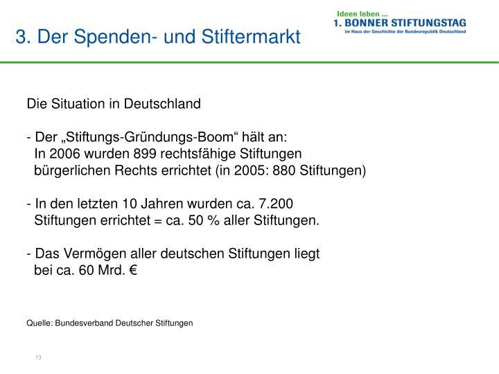 3. Der Spenden- und Stiftermarkt