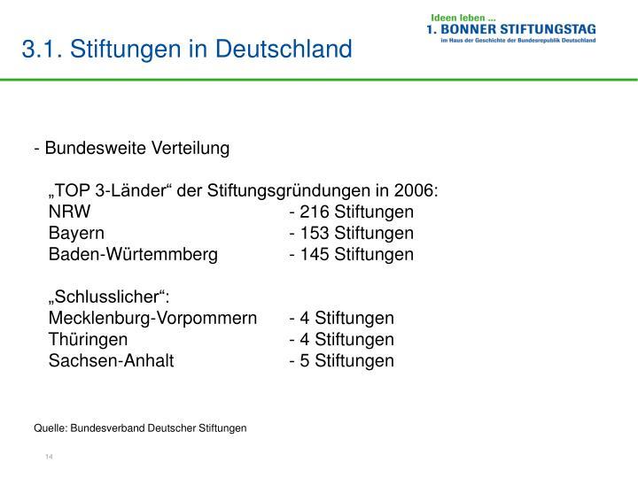 3.1. Stiftungen in Deutschland