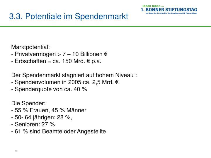 3.3. Potentiale im Spendenmarkt