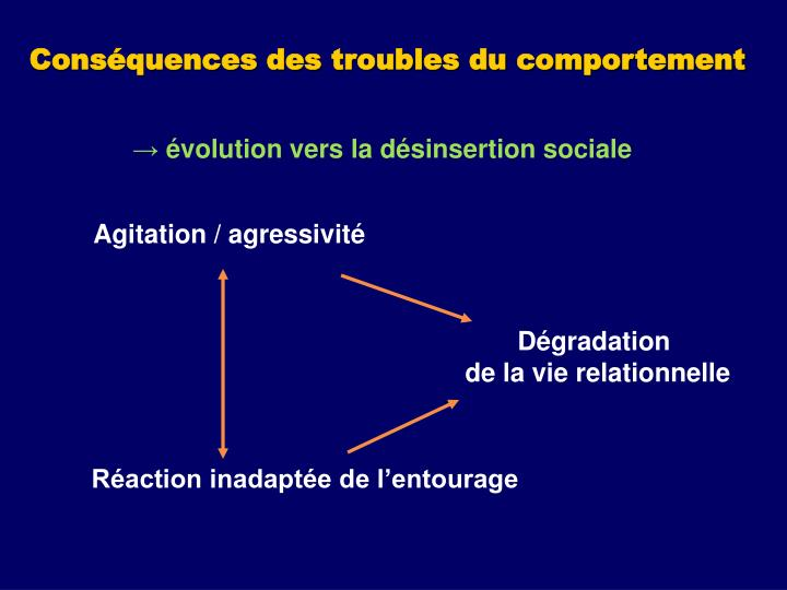 Conséquences des troubles du comportement