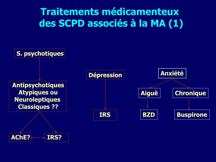 S. psychotiques