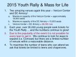 2015 youth rally mass for life
