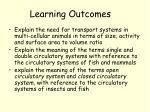 learning outcomes7