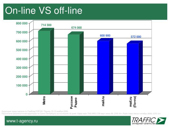 On-line VS off-line