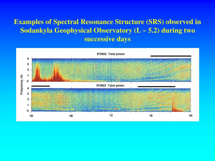 Examples of Spectral Resonance Structure (SRS) observed in