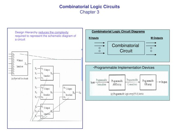 Brilliant Ppt Combinatorial Logic Circuit Diagrams Powerpoint Presentation Wiring Cloud Hisonuggs Outletorg