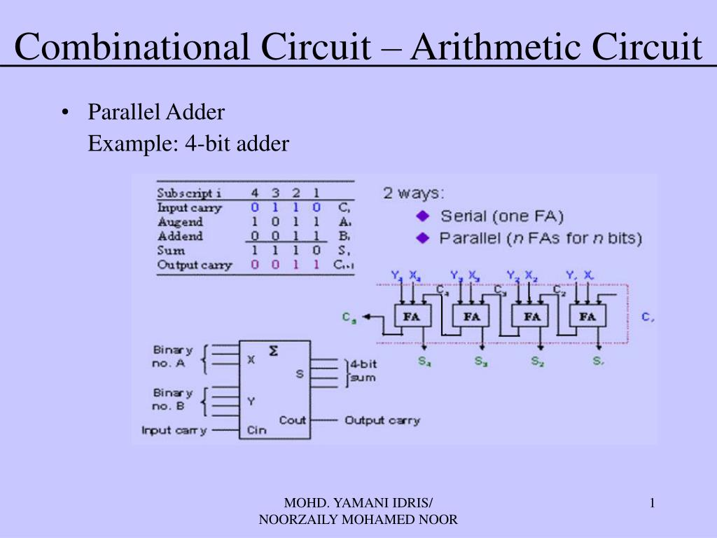 Ppt Combinational Circuit Arithmetic Powerpoint Logic Diagram For 4 Bit Comparator N