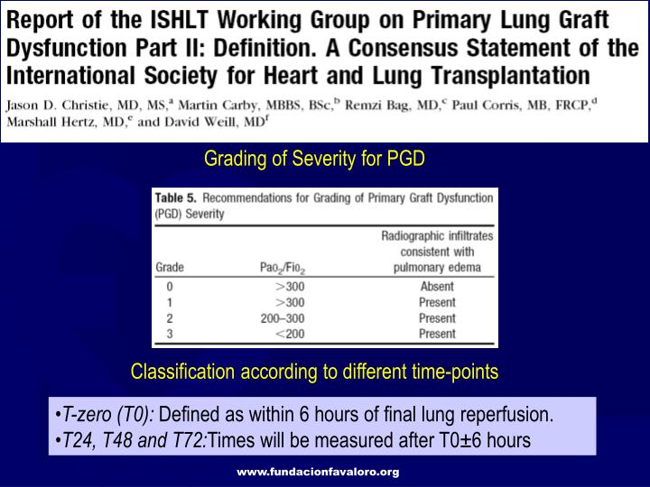 Grading of Severity for PGD