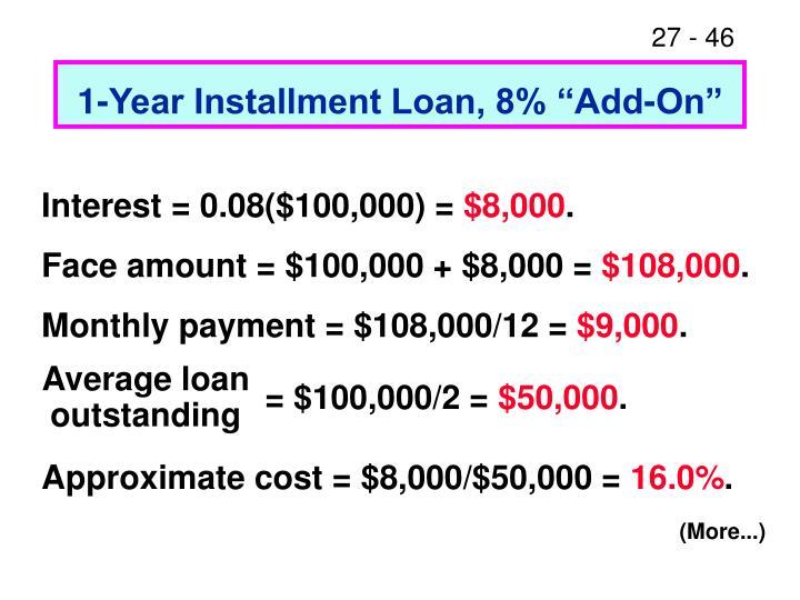 """1-Year Installment Loan, 8% """"Add-On"""""""