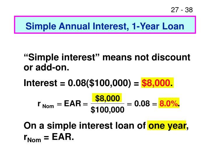 Simple Annual Interest, 1-Year Loan