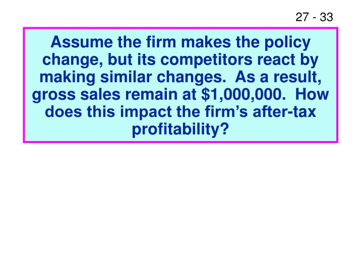 Assume the firm makes the policy change, but its competitors react by making similar changes.  As a result, gross sales remain at $1,000,000.  How does this impact the firm's after-tax profitability?