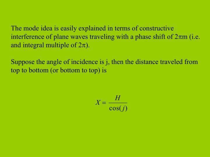 The mode idea is easily explained in terms of constructive interference of plane waves traveling with a phase shift of 2