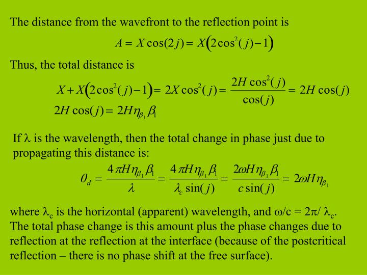 The distance from the wavefront to the reflection point is