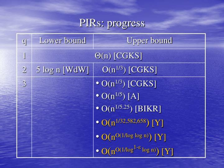 PIRs: progress