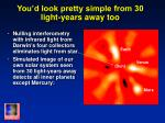 you d look pretty simple from 30 light years away too