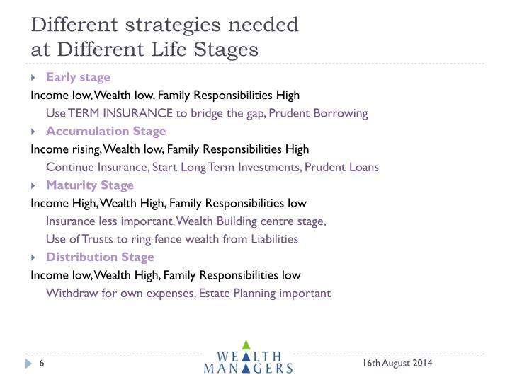 Different strategies needed