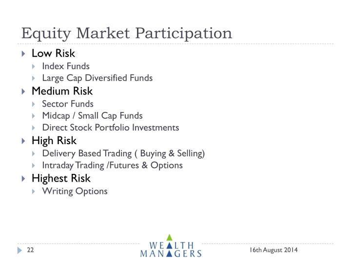 Equity Market Participation