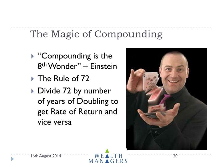 The Magic of Compounding