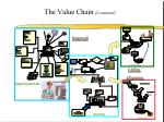 the value chain continued2