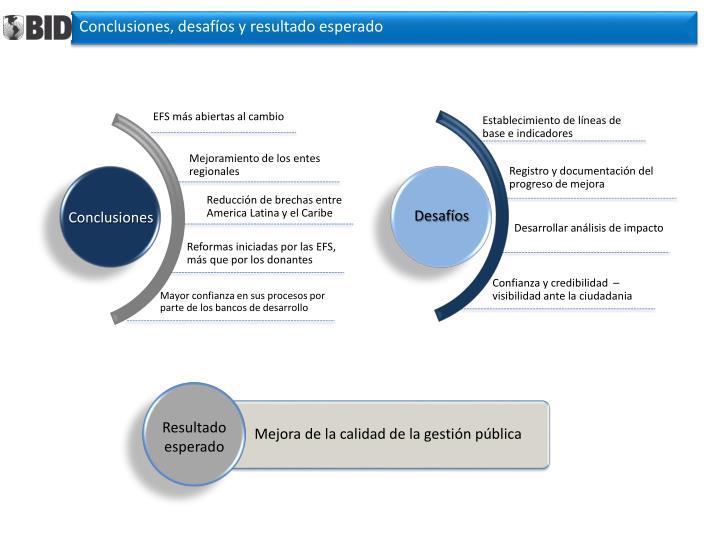 Conclusiones, desafíos y resultado esperado