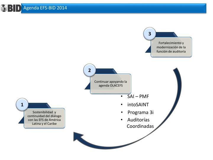 Agenda EFS-BID 2014