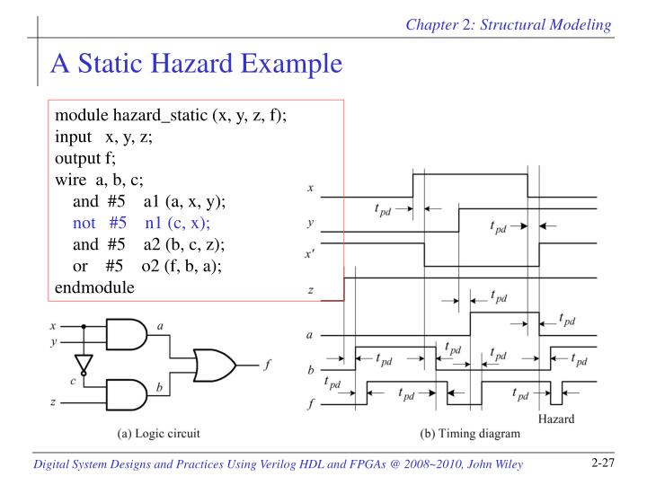 A Static Hazard Example