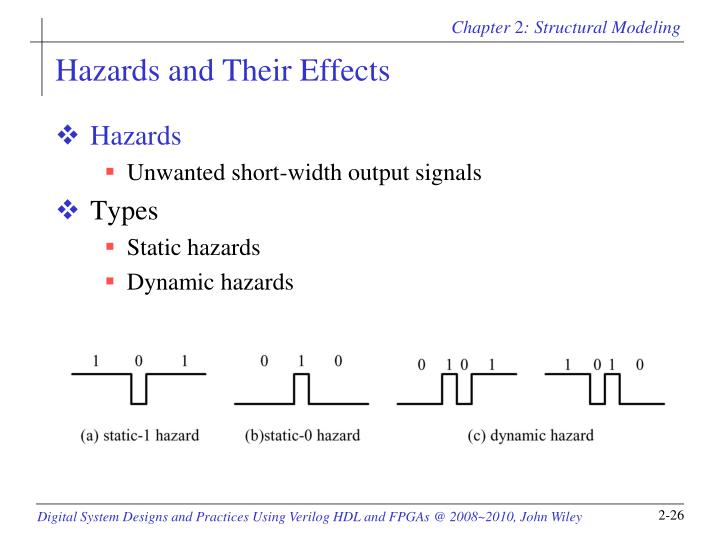 Hazards and Their Effects