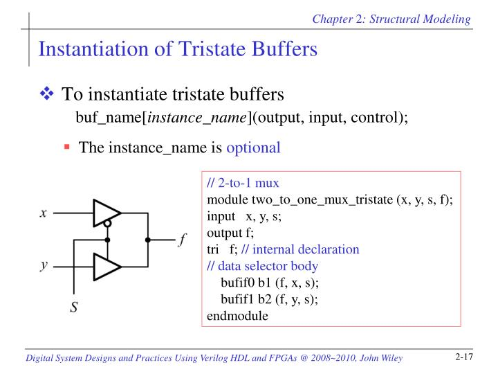 Instantiation of Tristate Buffers