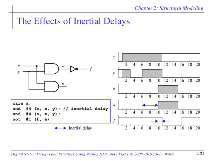 The Effects of Inertial Delays