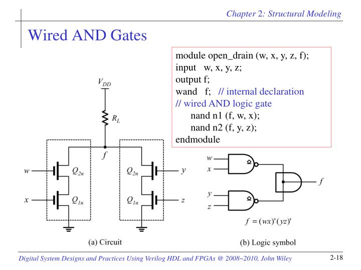 Wired AND Gates