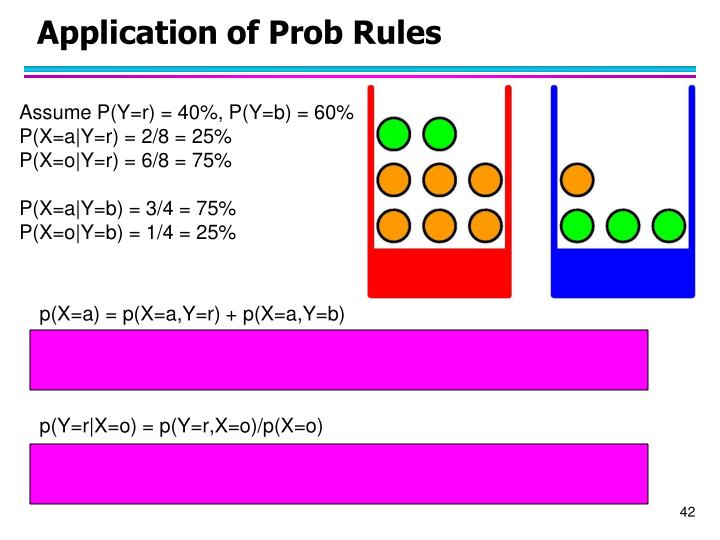 Application of Prob Rules