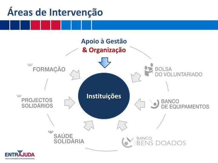 Áreas de Intervenç