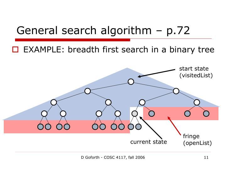 General search algorithm – p.72