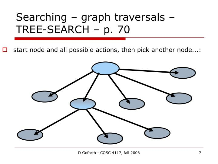 Searching – graph traversals – TREE-SEARCH – p. 70