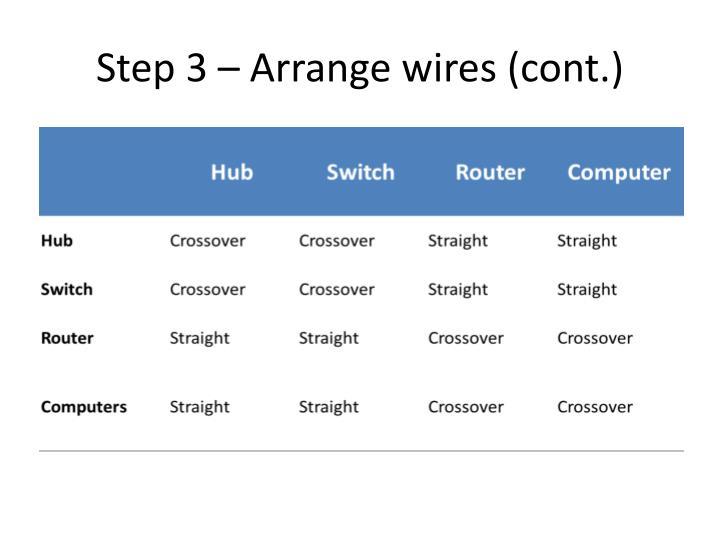 Step 3 – Arrange wires (cont.)