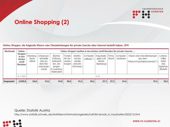 Online Shopping (2)