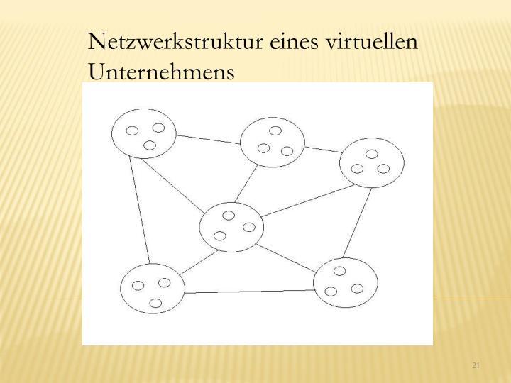 Netzwerkstruktur eines virtuellen Unternehmens