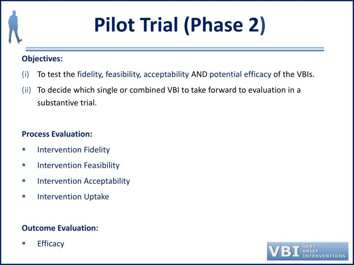 Pilot Trial (Phase 2
