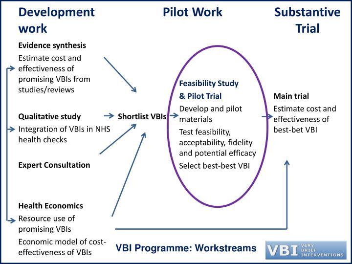 VBI Programme:
