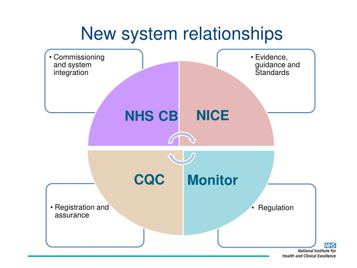 New system relationships
