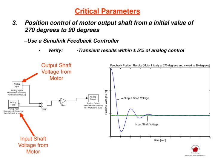 Critical Parameters