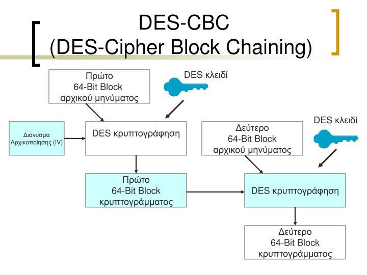 DES-CBC