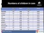 numbers of children in care